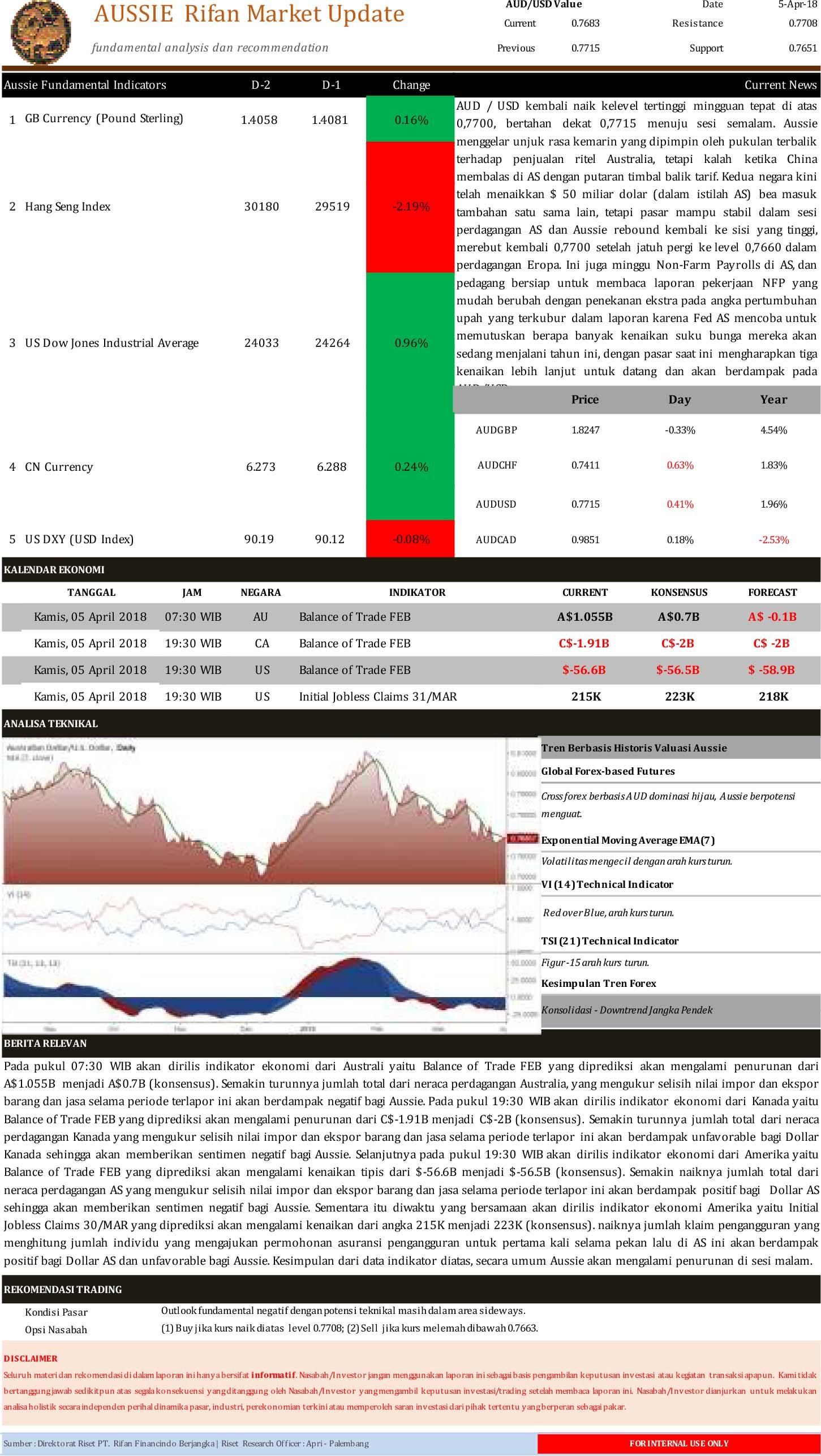 Nqo stock options dubai